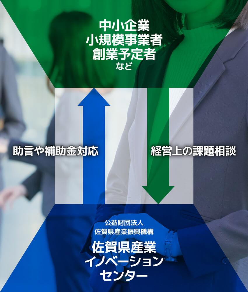 佐賀産業イノベーションセンター